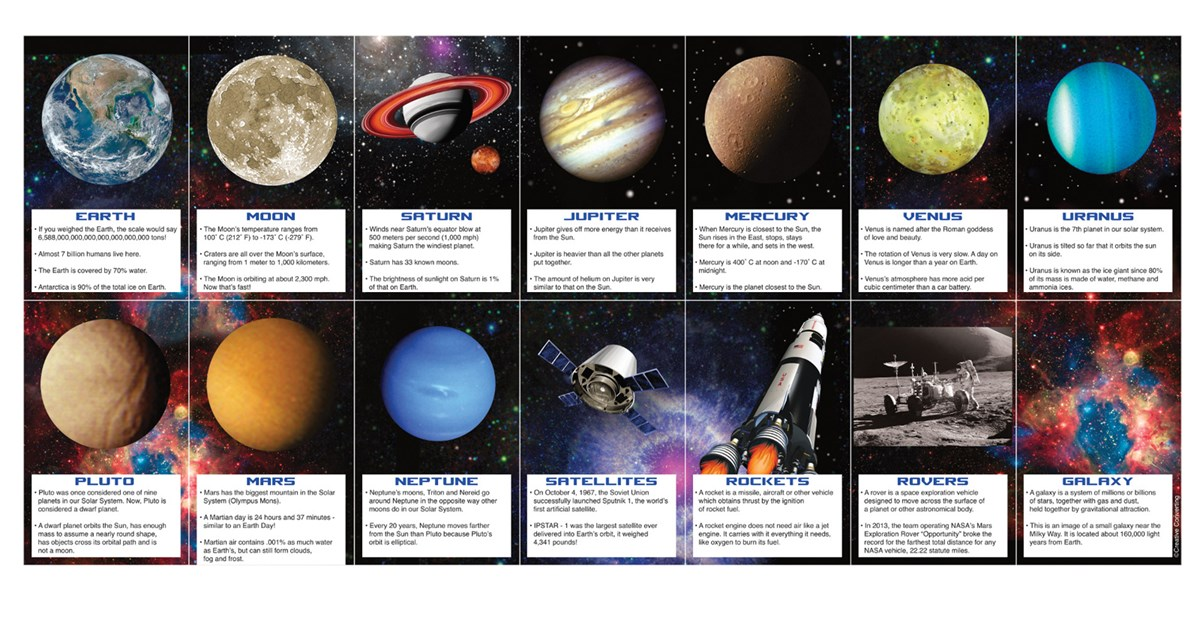solar system fact cards-#14